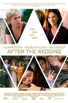 After the Wedding (2019) 720p